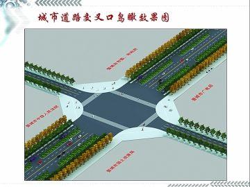 城市道路交叉口鸟瞰效果图-凤台街人行道改造提升工程备受关注